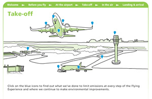 Screenshot of the website enviro.aero