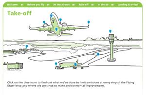 Screenshot of the websiteenviro.aero